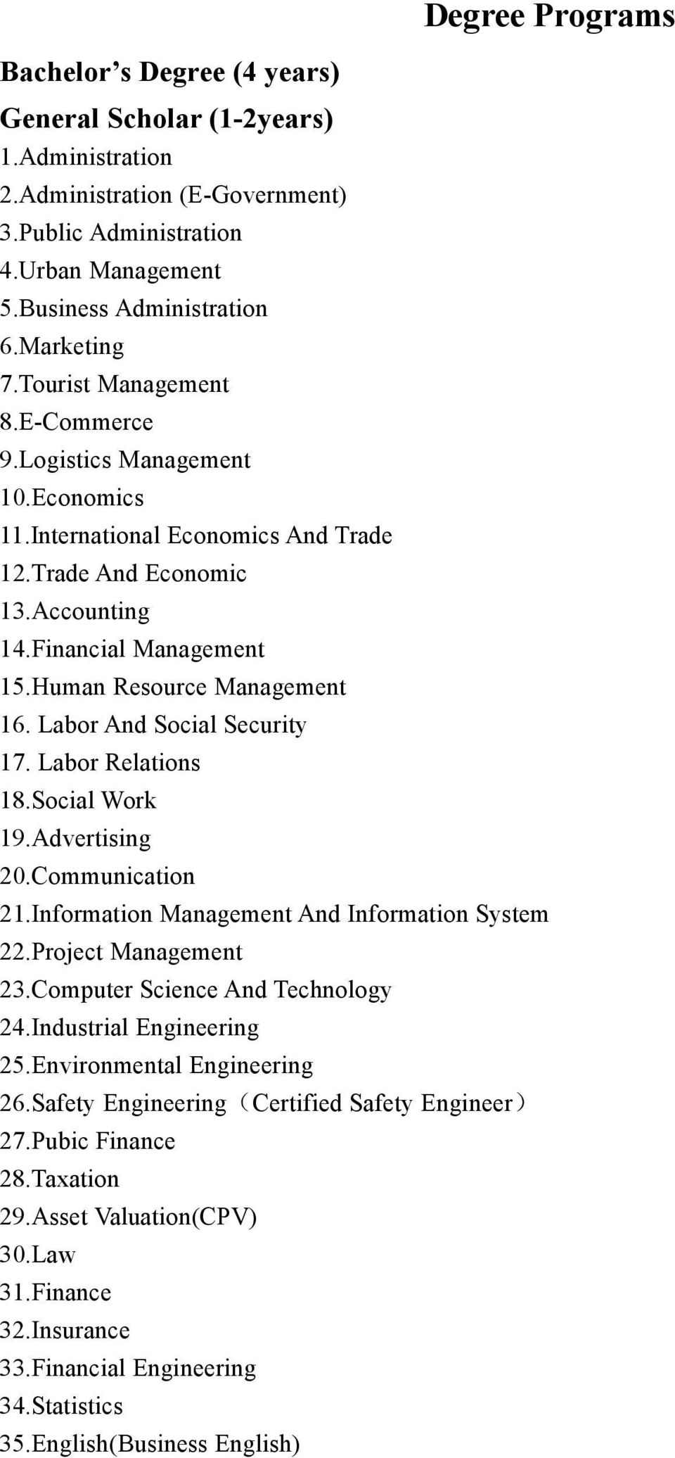 Human Resource Management 16. Labor And Social Security 17. Labor Relations 18.Social Work 19.Advertising 20.Communication 21.Information Management And Information System 22.Project Management 23.