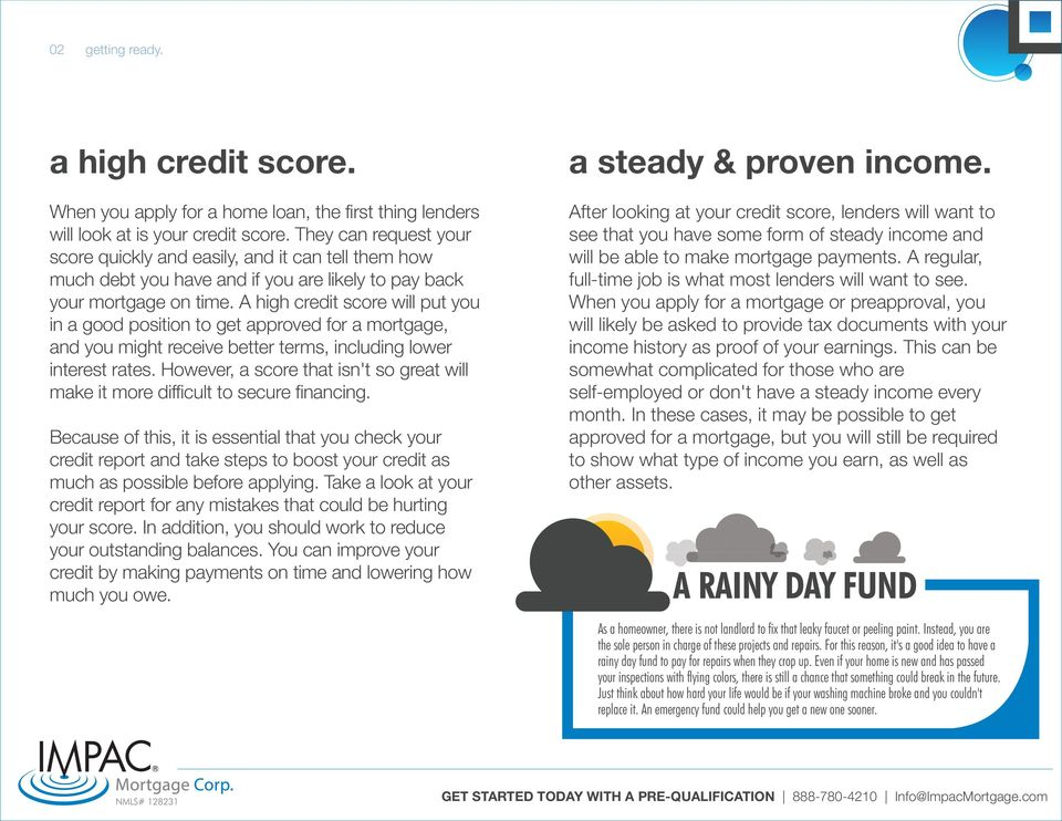 A high credit score will put you in a good position to get approved for a mortgage, and you might receive better terms, including lower interest rates.