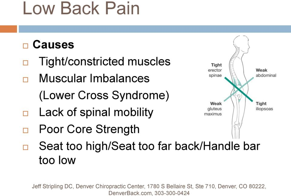 Syndrome) Lack of spinal mobility Poor Core