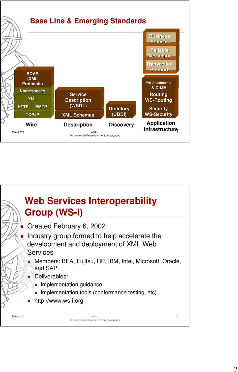 3 Web Services Interoperability Group (WS-I) Created February 6, 2002 Industry group formed to help accelerate the development and deployment of XML Web Services