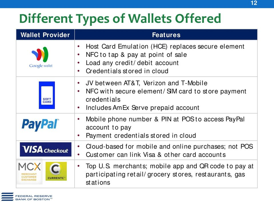 Serve prepaid account Mobile phone number & PIN at POS to access PayPal account to pay Payment credentials stored in cloud Cloud-based for mobile and online