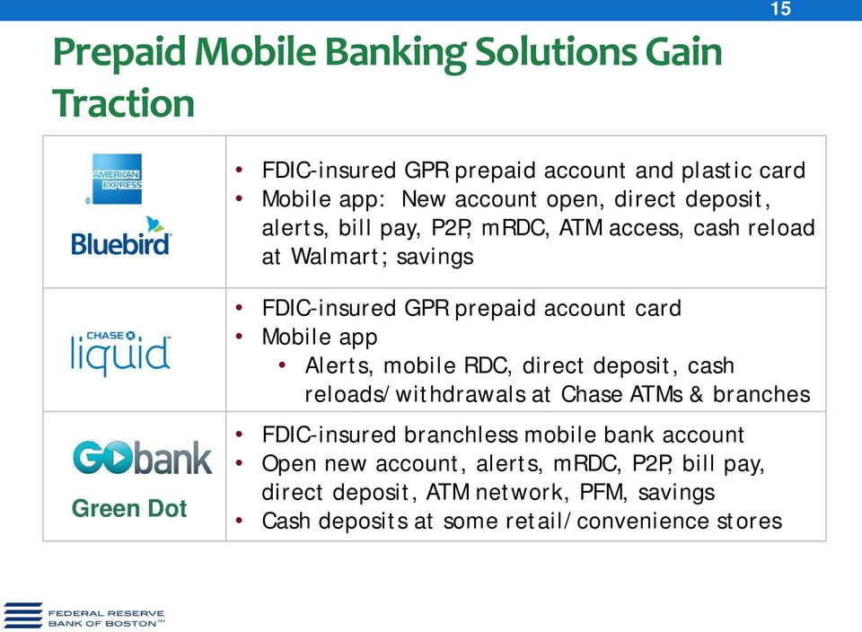 card Mobile app Alerts, mobile RDC, direct deposit, cash reloads/withdrawals at Chase ATMs & branches FDIC-insured branchless mobile