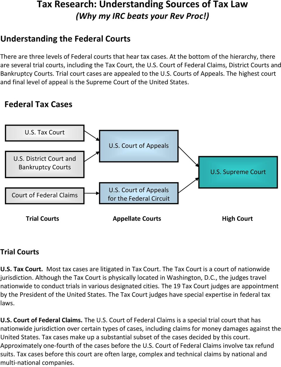 Trial court cases are appealed to the U.S. Courts of Appeals. The highest court and final level of appeal is the Supreme Court of the United States. Federal Tax Cases U.S. Tax Court U.S. District Court and Bankruptcy Courts U.