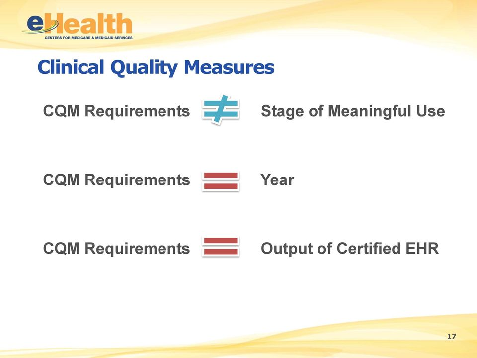 Use CQM Requirements Year CQM
