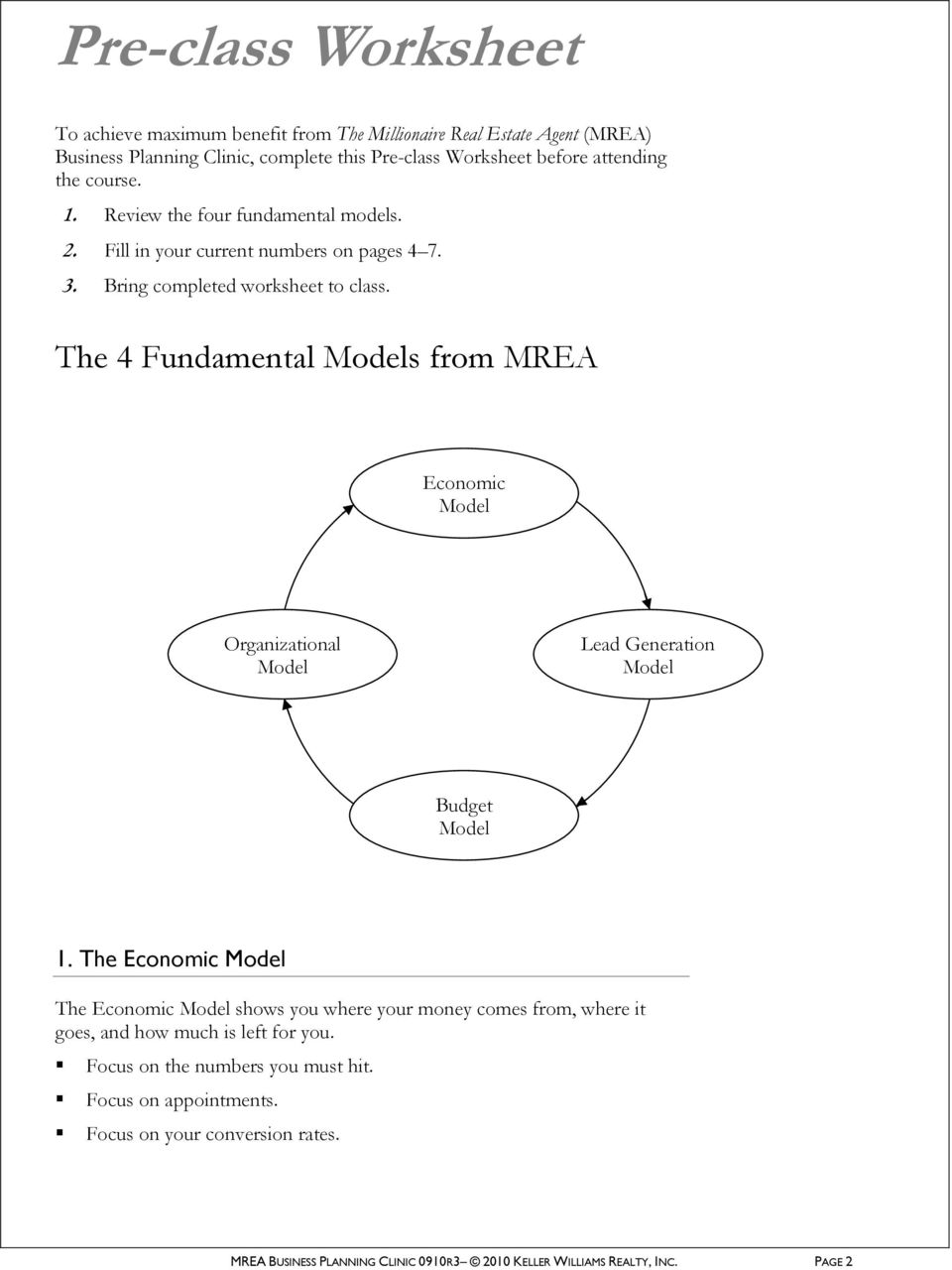 The 4 Fundamental s from MREA Economic Organizational Lead Generation Budget 1.