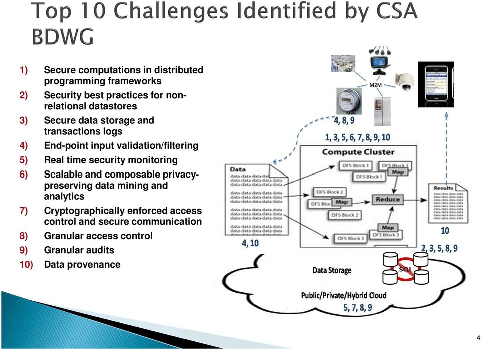 security monitoring 6) Scalable and composable privacypreserving data mining and analytics 7)