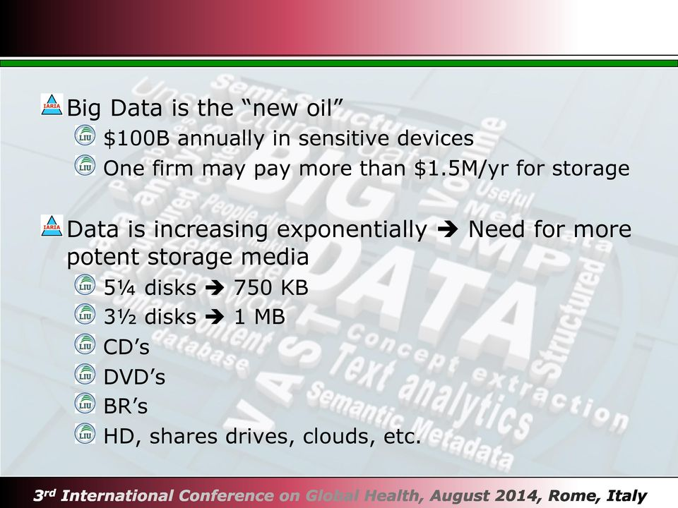 Data is increasing exponentially è Need for more potent storage