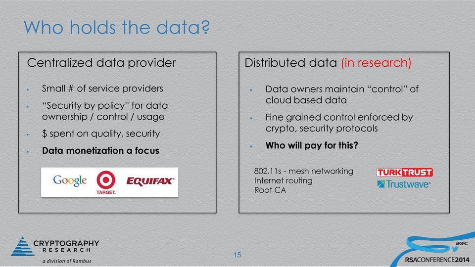 control / usage $ spent on quality, security Data monetization a focus Distributed data (in