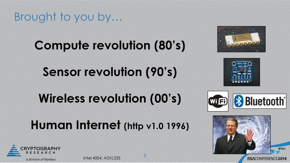 Wireless revolution (00 s) Human