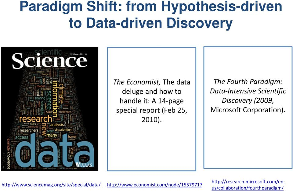 The Fourth Paradigm: Data Intensive Scientific Discovery (2009, Microsoft Corporation). http://www.
