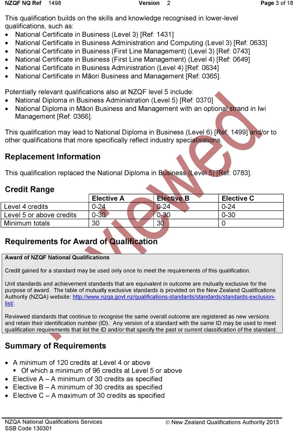 (Level 4) [Ref: 0649] National Certificate in Business Administration (Level 4) [Ref: 0634] National Certificate in Māori Business and [Ref: 0365].