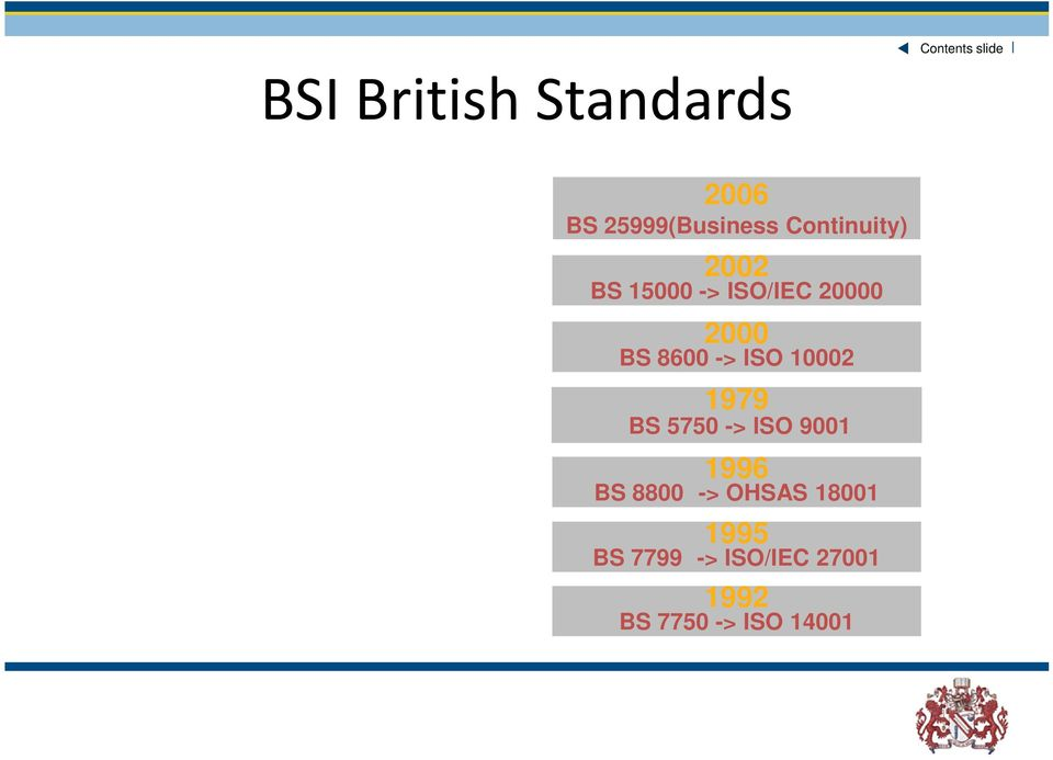 ISO 10002 1979 BS 5750 -> ISO 9001 1996 BS 8800 -> OHSAS