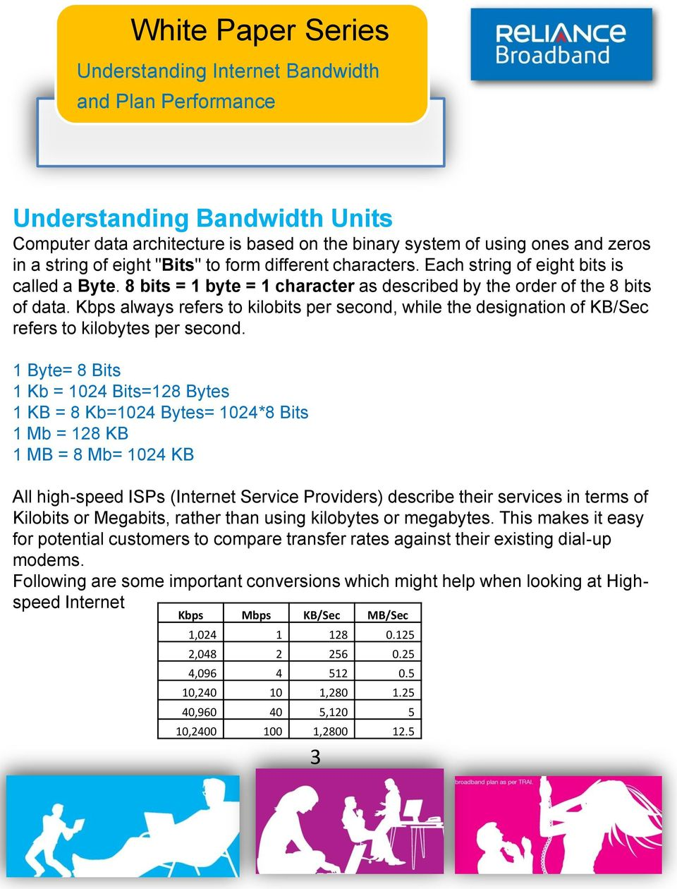 Kbps always refers to kilobits per second, while the designation of KB/Sec refers to kilobytes per second.