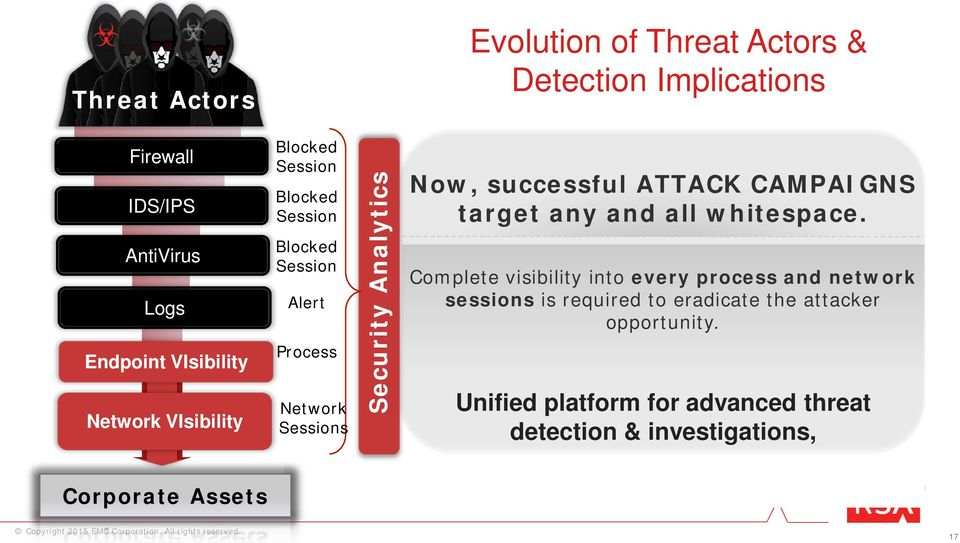 Now, successful ATTACK CAMPAIGNS target any and all whitespace.