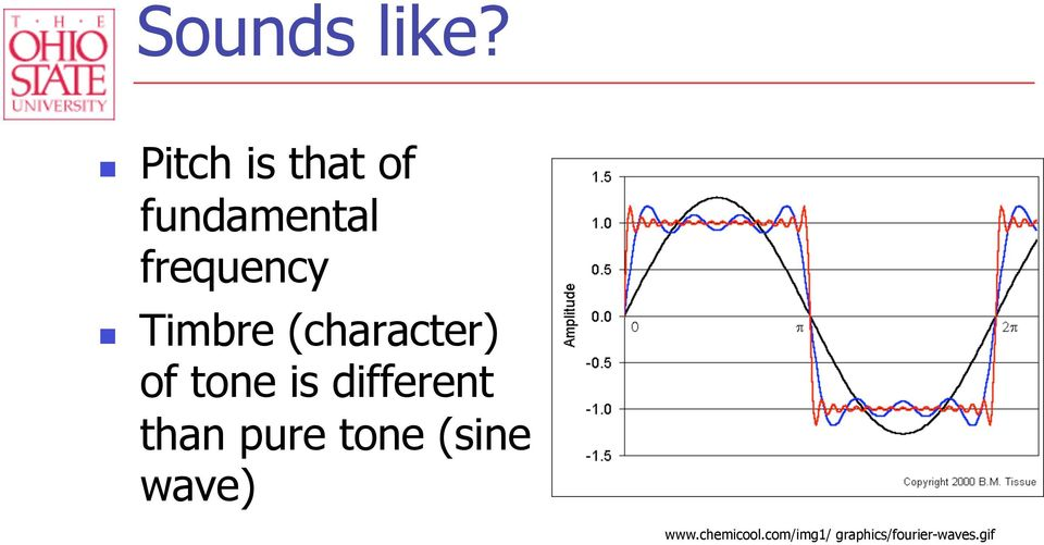 Timbre (character) of tone is different