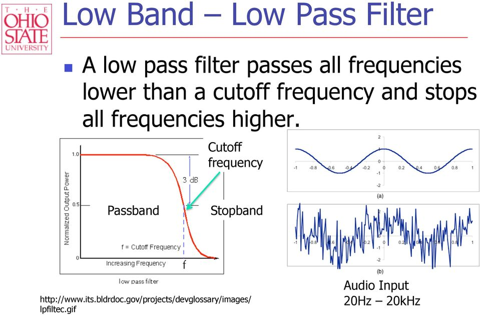 Cutoff frequency Audio Output 20Hz 1kHz Passband Stopband http://www.