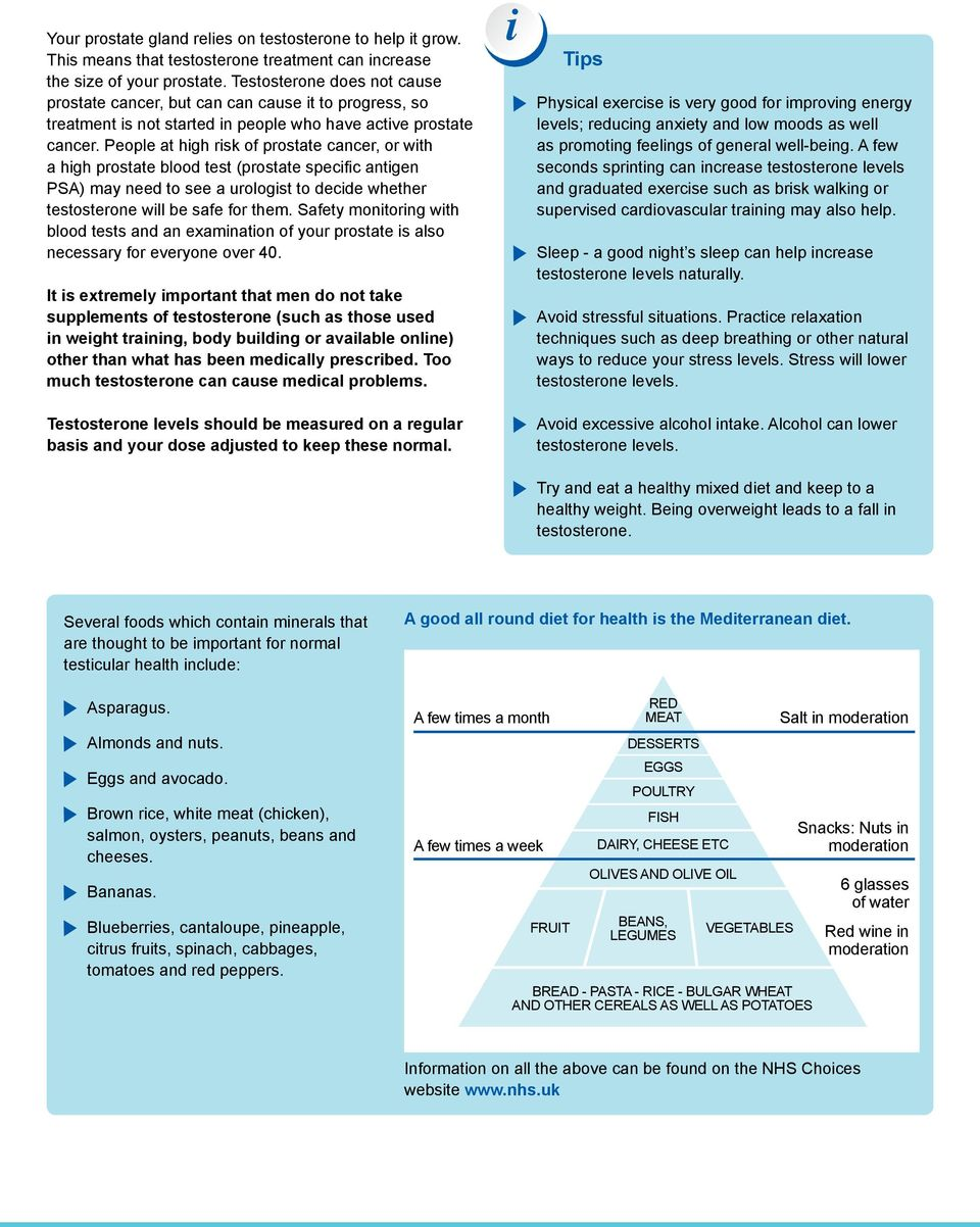 Factsheet No 10  Testicular Cancer  Testosterone replacement