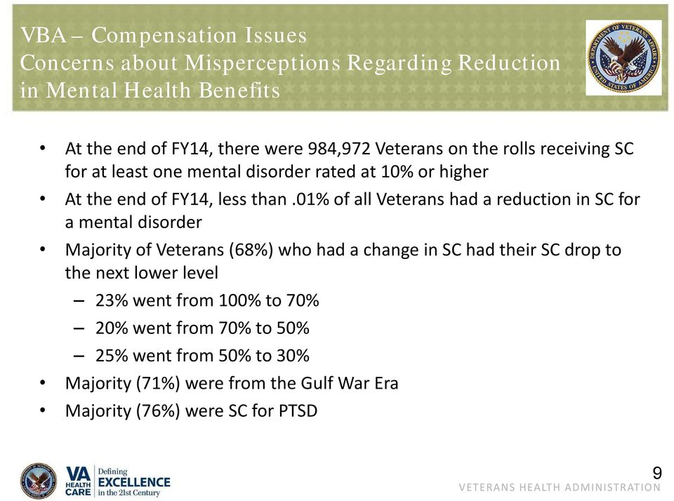 01% of all Veterans had a reduction in SC for a mental disorder Majority of Veterans (68%) who had a change in SC had their SC drop to the