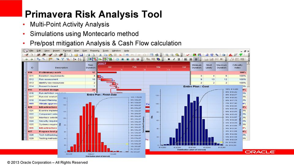 method Pre/post mitigation Analysis & Cash Flow