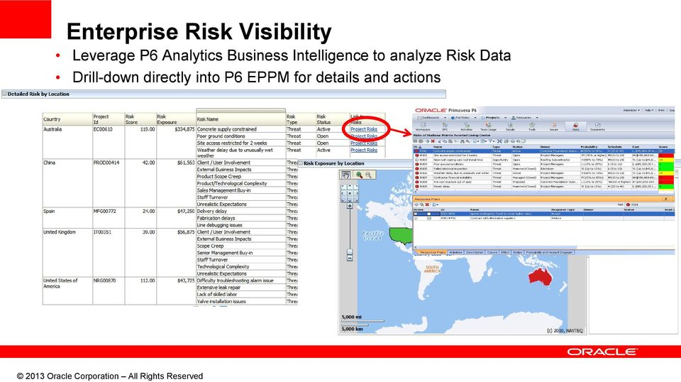 Data Drill-down directly into P6 EPPM for