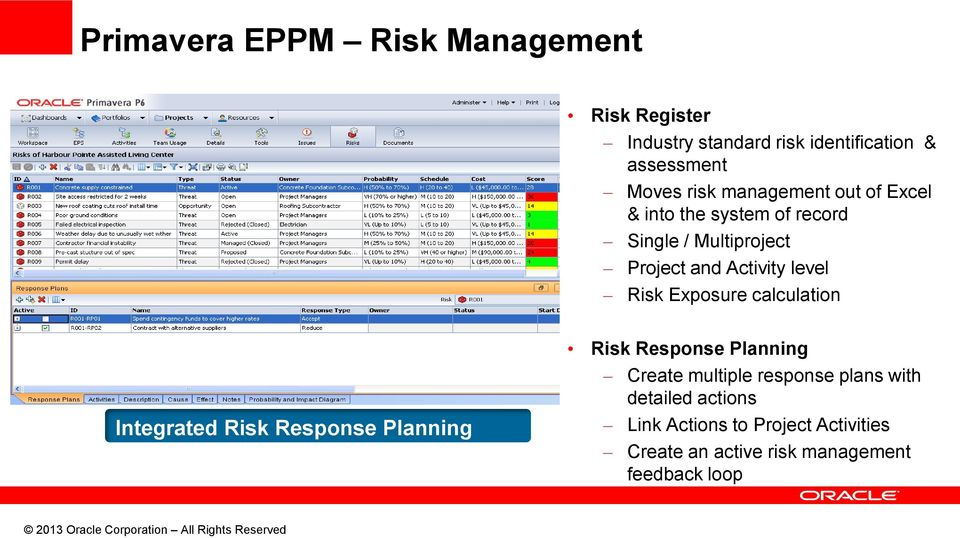 Integrated Risk Response Planning Risk Response Planning Create multiple response plans with detailed actions Link
