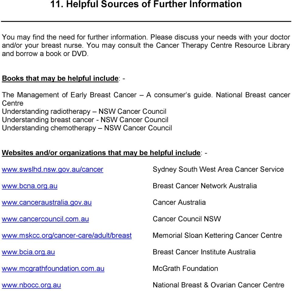 National Breast cancer Centre Understanding radiotherapy NSW Cancer Council Understanding breast cancer - NSW Cancer Council Understanding chemotherapy NSW Cancer Council Websites and/or