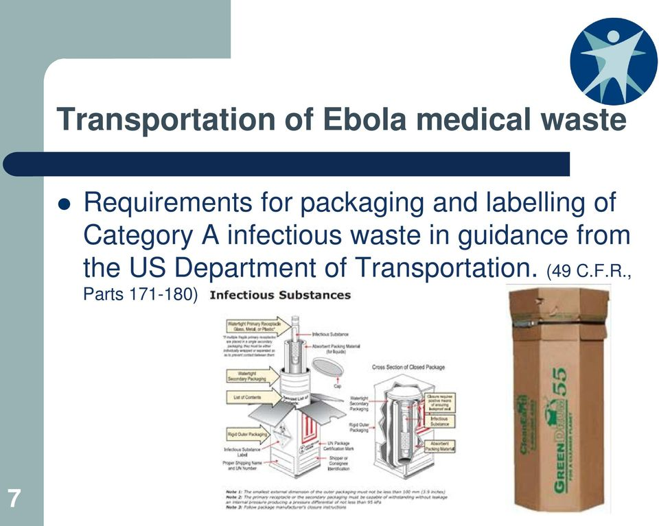 Category A infectious waste in guidance from