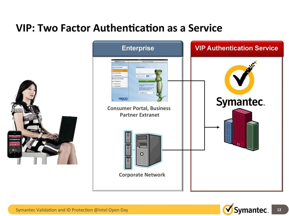 Authentication Service Consumer