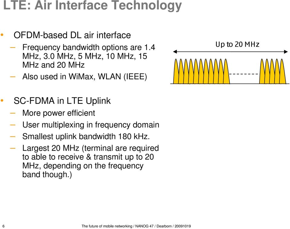 efficient User multiplexing in frequency domain Smallest uplink bandwidth 180 khz.