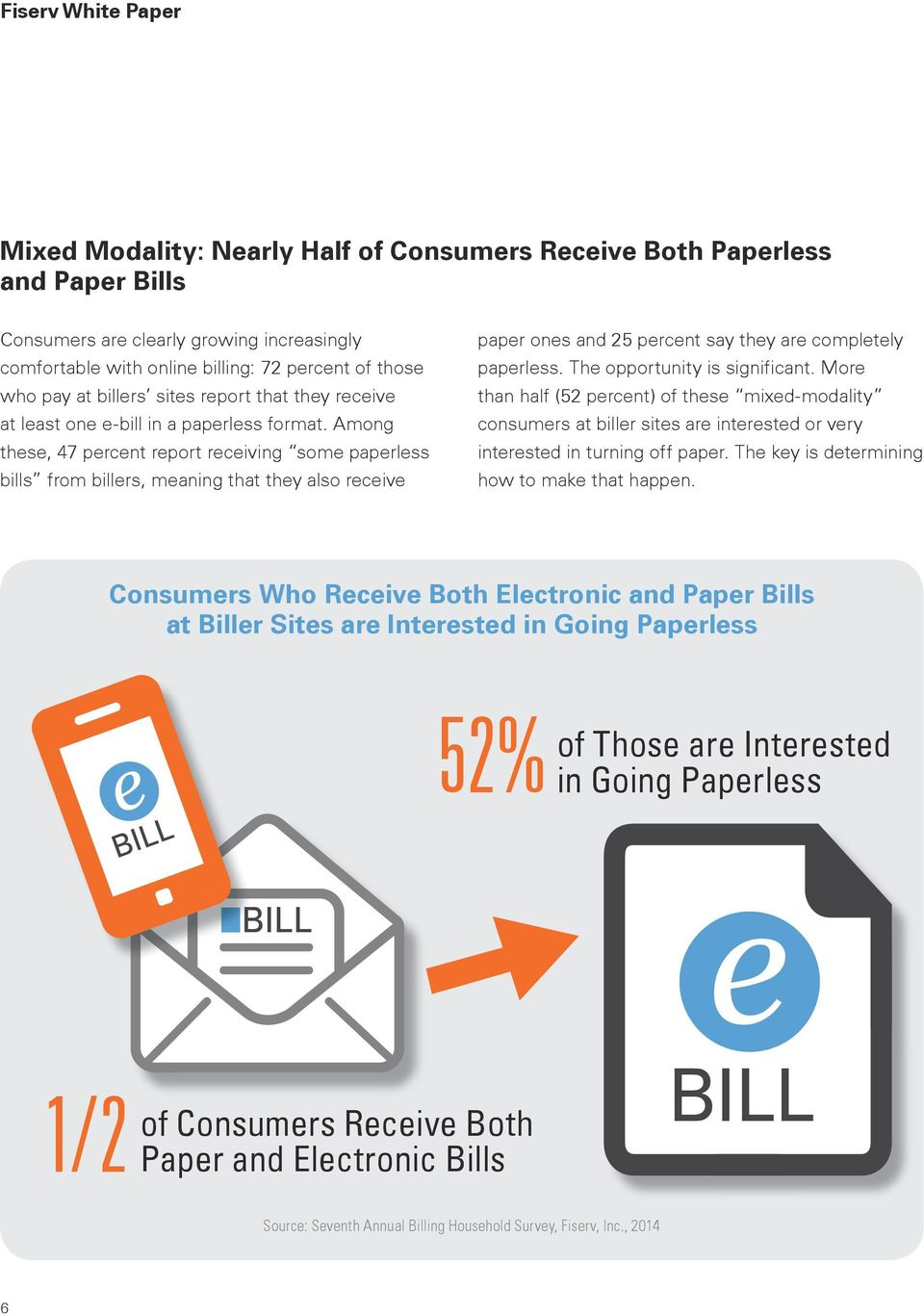 Among these, 47 percent report receiving some paperless bills from billers, meaning that they also receive paper ones and 25 percent say they are completely paperless. The opportunity is significant.
