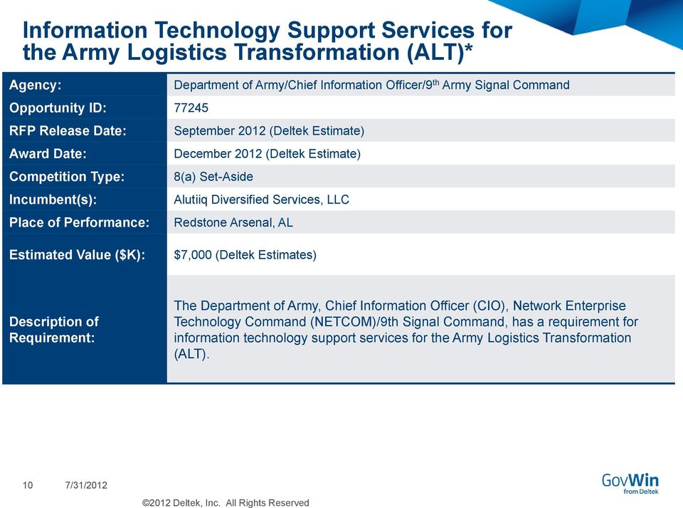 Services, LLC Redstone Arsenal, AL Estimated Value ($K): $7,000 (Deltek Estimates) Description of Requirement: The Department of Army, Chief Information Officer (CIO), Network Enterprise