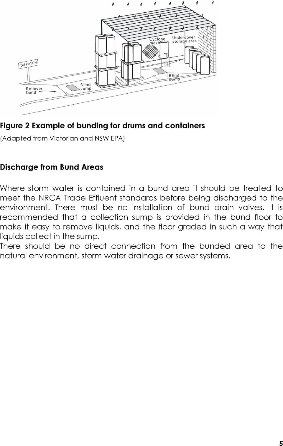 There must be no installation of bund drain valves.