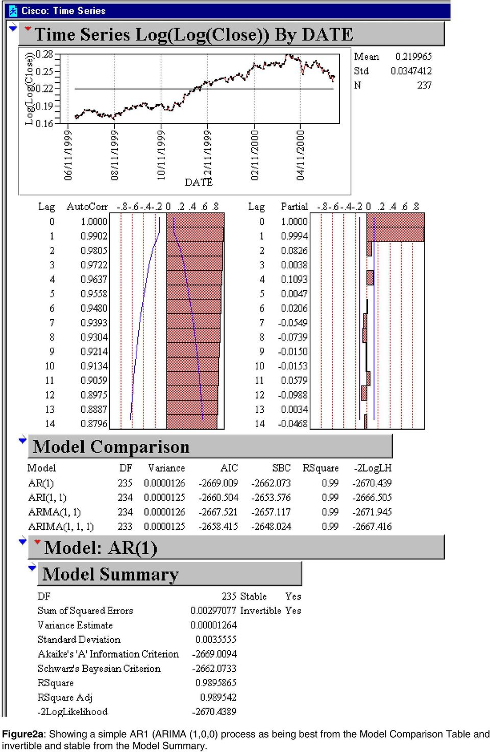 the Model Comparison Table and