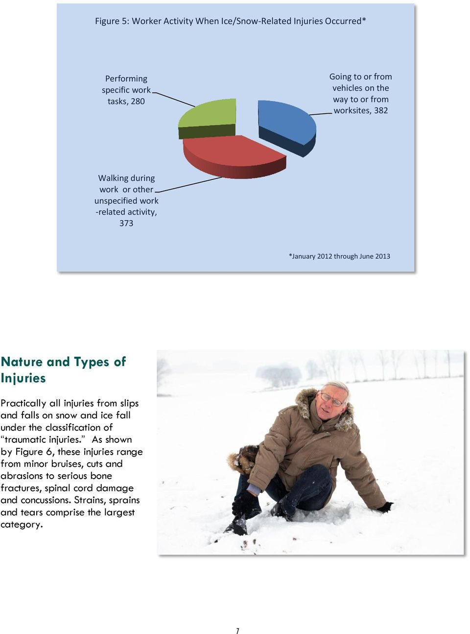 from slips and falls on snow and ice fall under the classification of traumatic injuries.