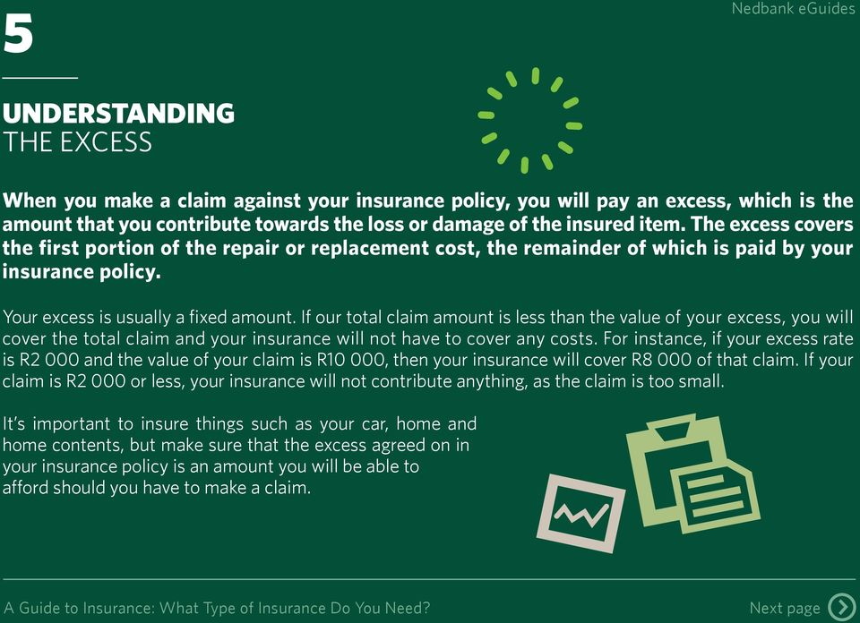 If our total claim amount is less than the value of your excess, you will cover the total claim and your insurance will not have to cover any costs.