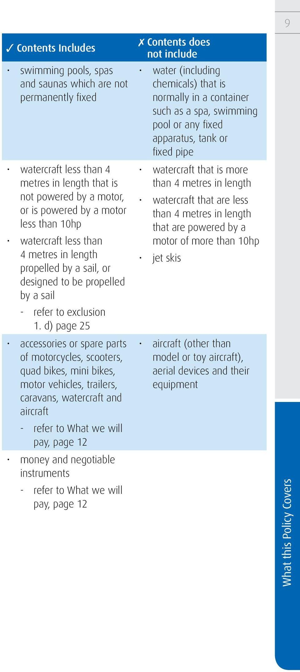 d) page 25 accessories or spare parts of motorcycles, scooters, quad bikes, mini bikes, motor vehicles, trailers, caravans, watercraft and aircraft - refer to What we will pay, page 12 money and