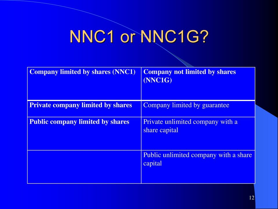(NNC1G) Private company limited by shares Public company limited by