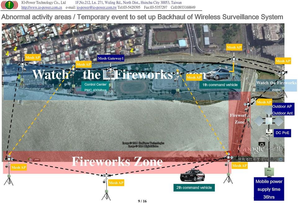vehicle Watch the Fireworks zone Fireworks Zone Outdoor AP Outdoor