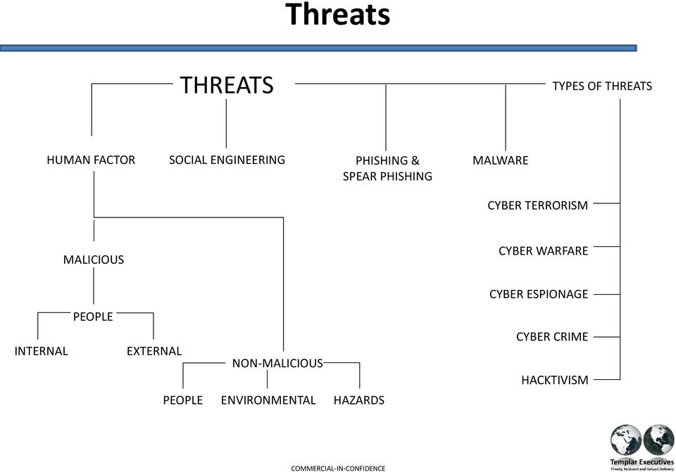MALICIOUS CYBER WARFARE CYBER ESPIONAGE PEOPLE INTERNAL
