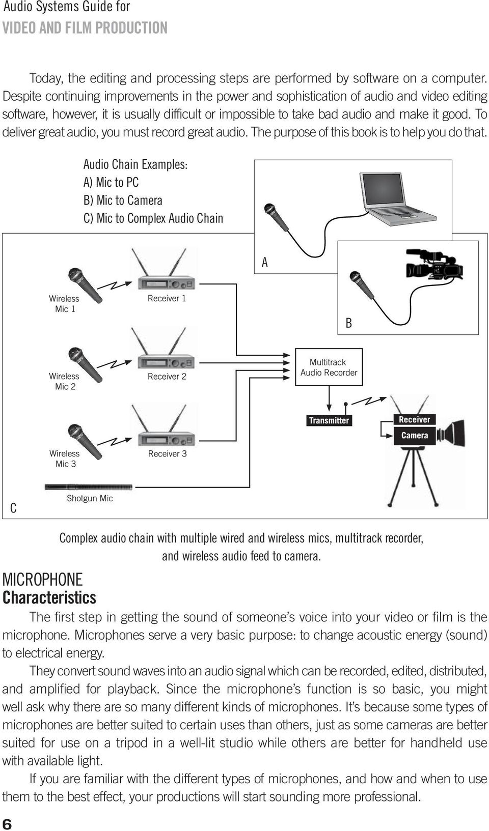 Audio Chain Diagram Trusted Schematics Mixer Circuit Systems Guide Video And Film Production By Chris Lyons A