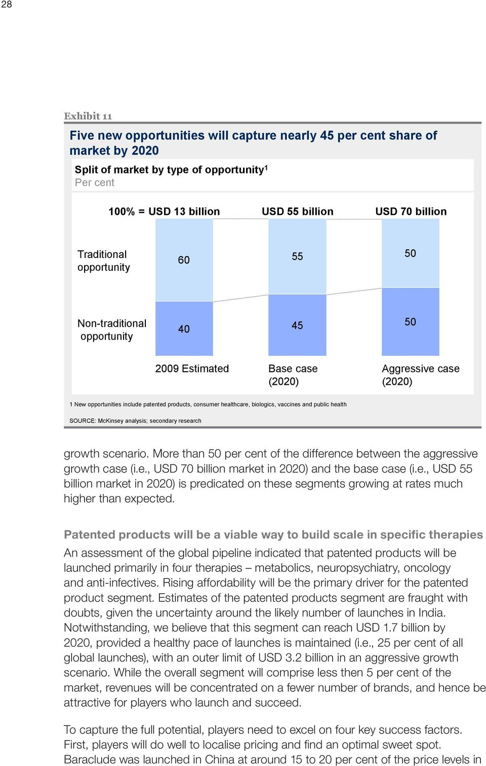 biologics, vaccines and public health SOURCE: McKinsey analysis; secondary research growth scenario. More than 50 per cent of the difference between the aggressive growth case (i.e., USD 70 billion market in 2020) and the base case (i.
