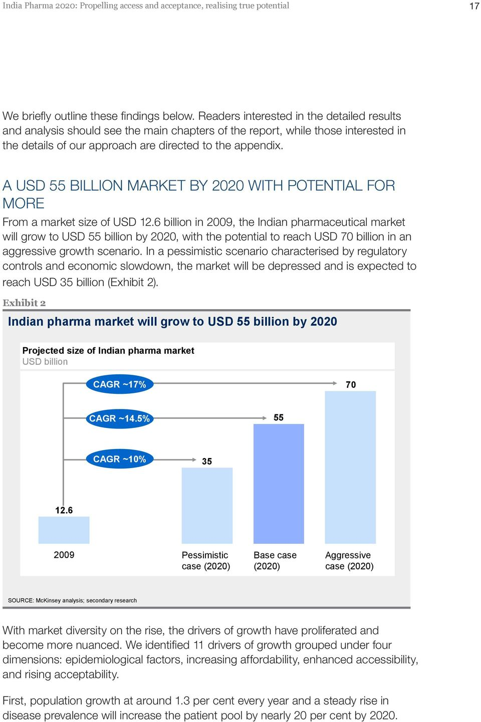 A USD 55 BILLION MARKET BY 2020 WITH POTENTIAL FOR MORE From a market size of USD 12.