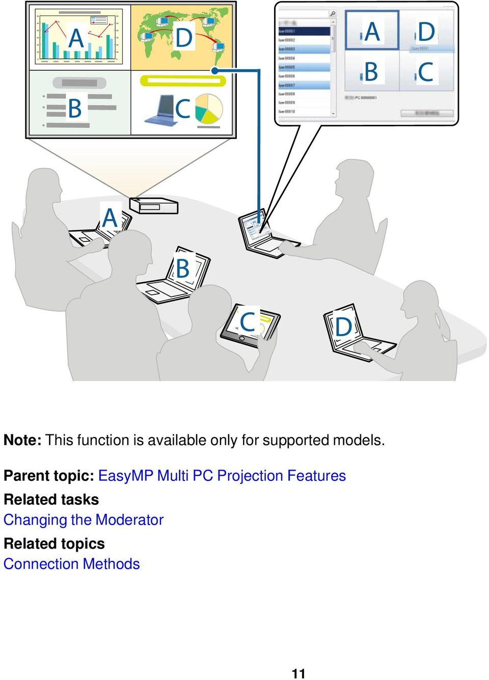 Parent topic: EasyMP Multi PC Projection