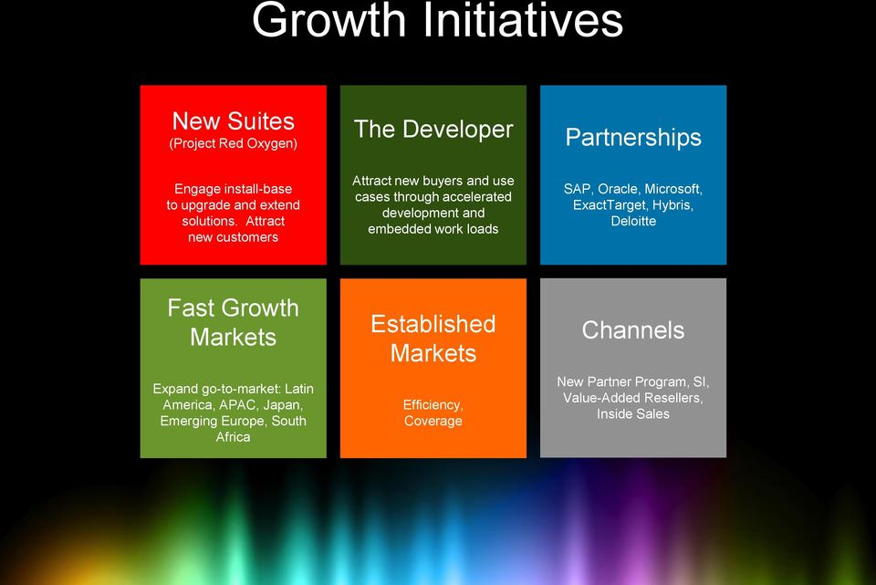 Partnerships SAP, Oracle, Microsoft, ExactTarget, Hybris, Deloitte Fast Growth Markets Expand go-to-market: Latin America,