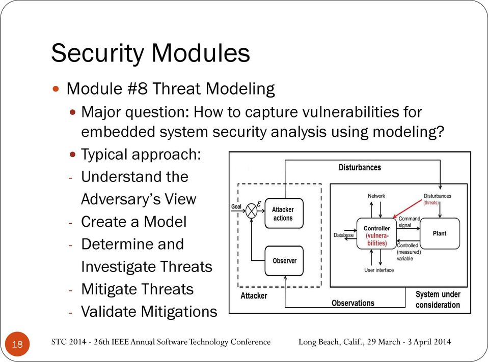 Typical approach: - Understand the Adversary s View - Create a Model -