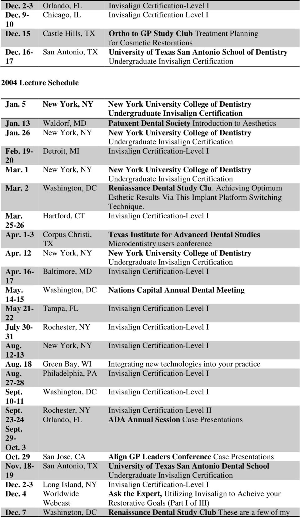 13 Waldorf, MD Patuxent Dental Society Introduction to Aesthetics Jan. 26 New York, NY New York University College of Dentistry Feb. 19- Detroit, MI 20 Mar.