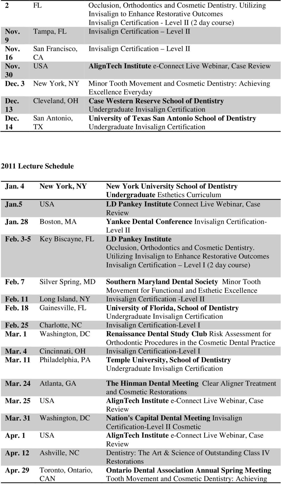 3 New York, NY Minor Tooth Movement and Cosmetic Dentistry: Achieving Excellence Everyday Dec. Cleveland, OH Case Western Reserve School of Dentistry 13 Dec.
