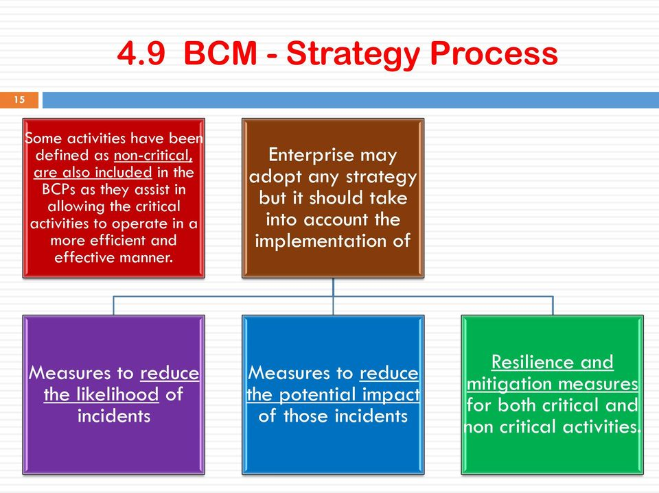 Enterprise may adopt any strategy but it should take into account the implementation of Measures to reduce the likelihood