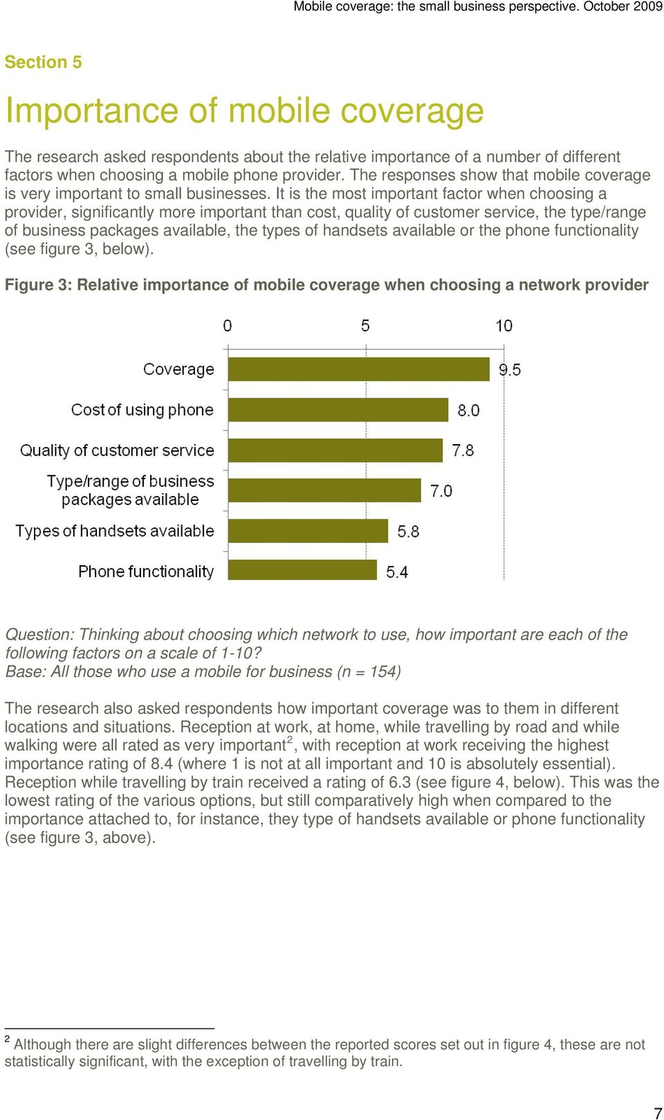The responses show that mobile coverage is very important to small businesses.