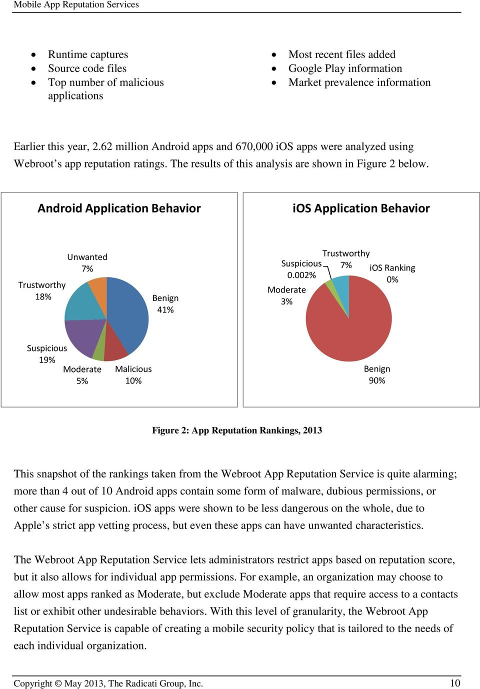 Android Application Behavior ios Application Behavior Unwanted 7% Trustworthy 18% Benign 41% Suspicious 0.